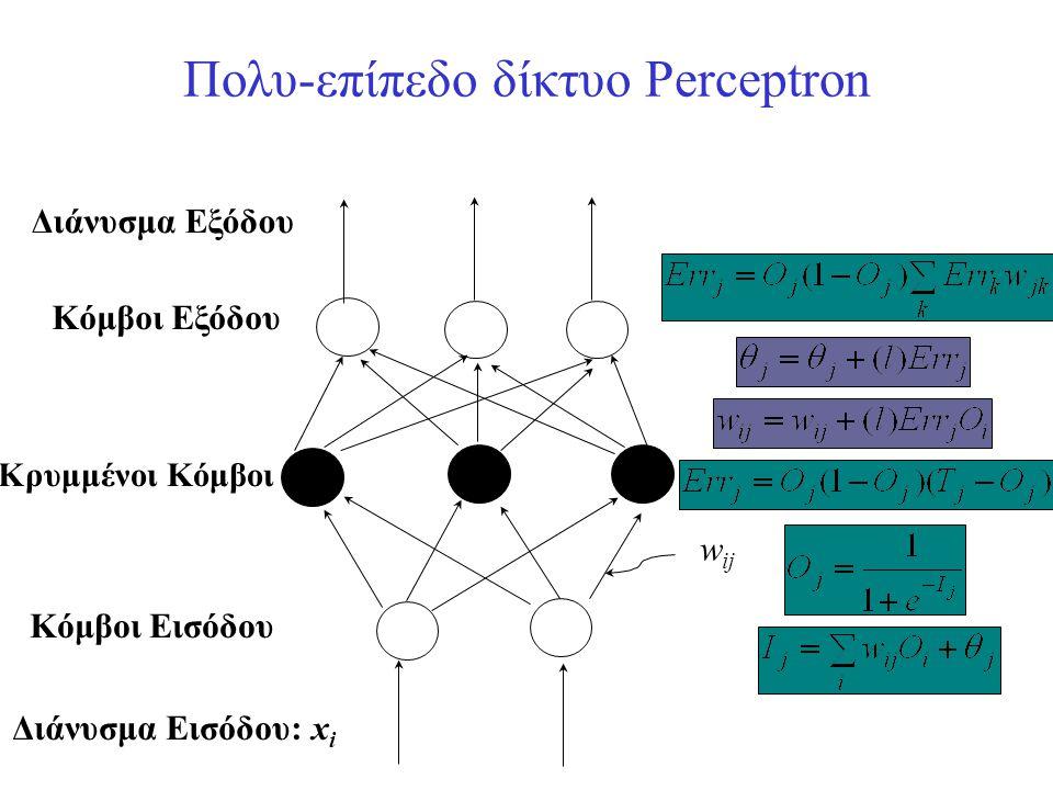 Πολυ-επίπεδο δίκτυο Perceptron Κόμβοι Εξόδου Κόμβοι Εισόδου Κρυμμένοι Κόμβοι Διάνυσμα Εξόδου Διάνυσμα Εισόδου: x i w ij