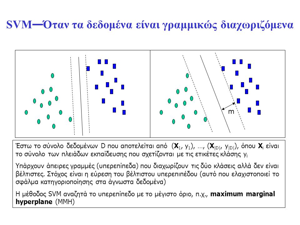 SVM — Όταν τα δεδομένα είναι γραμμικώς διαχωριζόμενα m Έστω το σύνολο δεδομένων D που αποτελείται από (X 1, y 1 ), …, (X |D|, y |D| ), όπου X i είναι