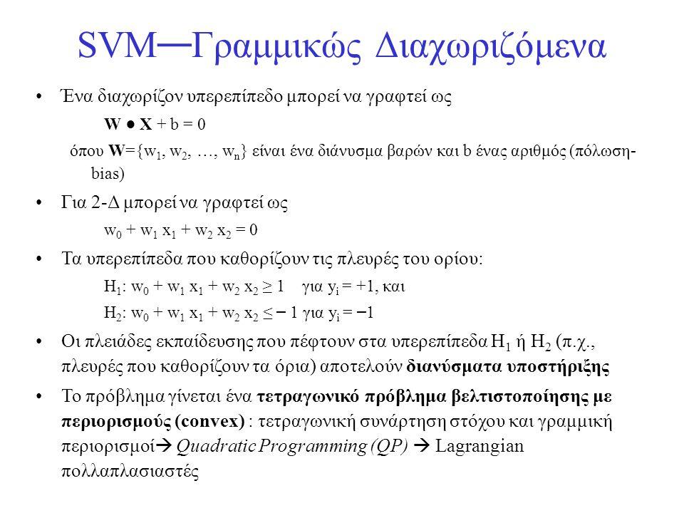 SVM — Γραμμικώς Διαχωριζόμενα •Ένα διαχωρίζον υπερεπίπεδο μπορεί να γραφτεί ως W ● X + b = 0 όπου W={w 1, w 2, …, w n } είναι ένα διάνυσμα βαρών και b