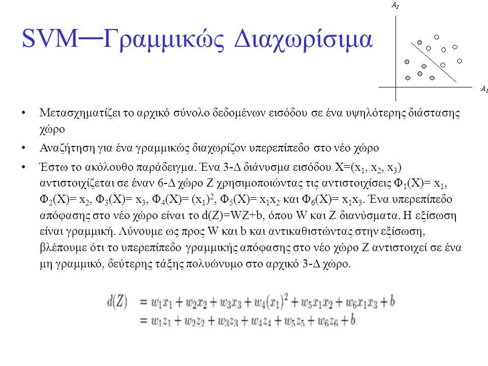 SVM — Γραμμικώς Διαχωρίσιμα •Μετασχηματίζει το αρχικό σύνολο δεδομένων εισόδου σε ένα υψηλότερης διάστασης χώρο •Αναζήτηση για ένα γραμμικώς διαχωρίζο