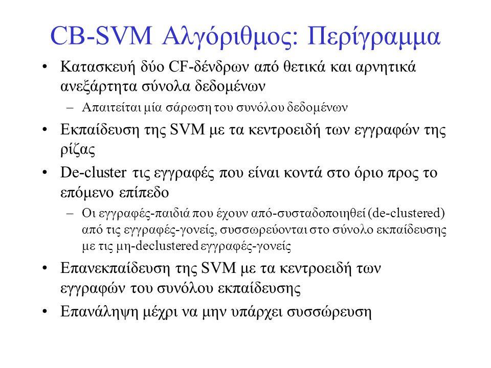 CB-SVM Αλγόριθμος: Περίγραμμα •Κατασκευή δύο CF-δένδρων από θετικά και αρνητικά ανεξάρτητα σύνολα δεδομένων –Απαιτείται μία σάρωση του συνόλου δεδομέν