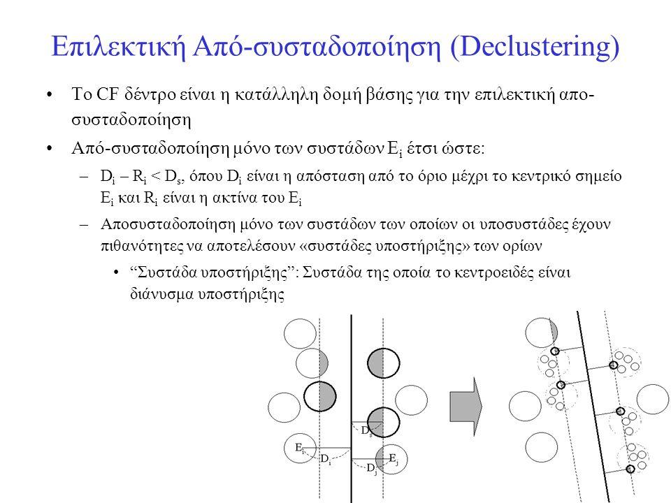 Επιλεκτική Από-συσταδοποίηση (Declustering) •Το CF δέντρο είναι η κατάλληλη δομή βάσης για την επιλεκτική απο- συσταδοποίηση •Από-συσταδοποίηση μόνο τ