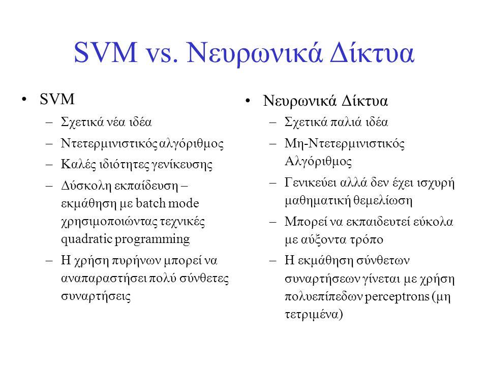 SVM vs. Νευρωνικά Δίκτυα •SVM –Σχετικά νέα ιδέα –Ντετερμινιστικός αλγόριθμος –Καλές ιδιότητες γενίκευσης –Δύσκολη εκπαίδευση – εκμάθηση με batch mode