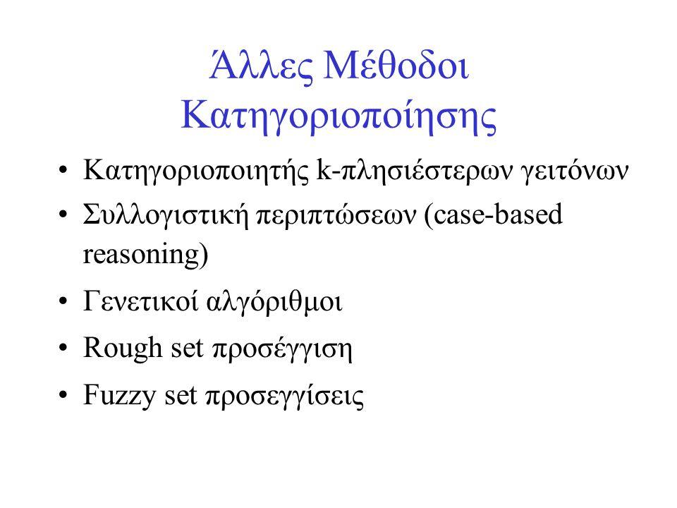 Άλλες Μέθοδοι Κατηγοριοποίησης •Kατηγοριοποιητής k-πλησιέστερων γειτόνων •Συλλογιστική περιπτώσεων (case-based reasoning) •Γενετικοί αλγόριθμοι •Rough