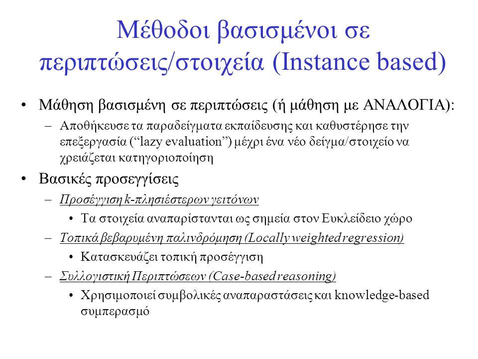 Μέθοδοι βασισμένοι σε περιπτώσεις/στοιχεία (Instance based) •Μάθηση βασισμένη σε περιπτώσεις (ή μάθηση με ΑΝΑΛΟΓΙΑ): –Αποθήκευσε τα παραδείγματα εκπαί