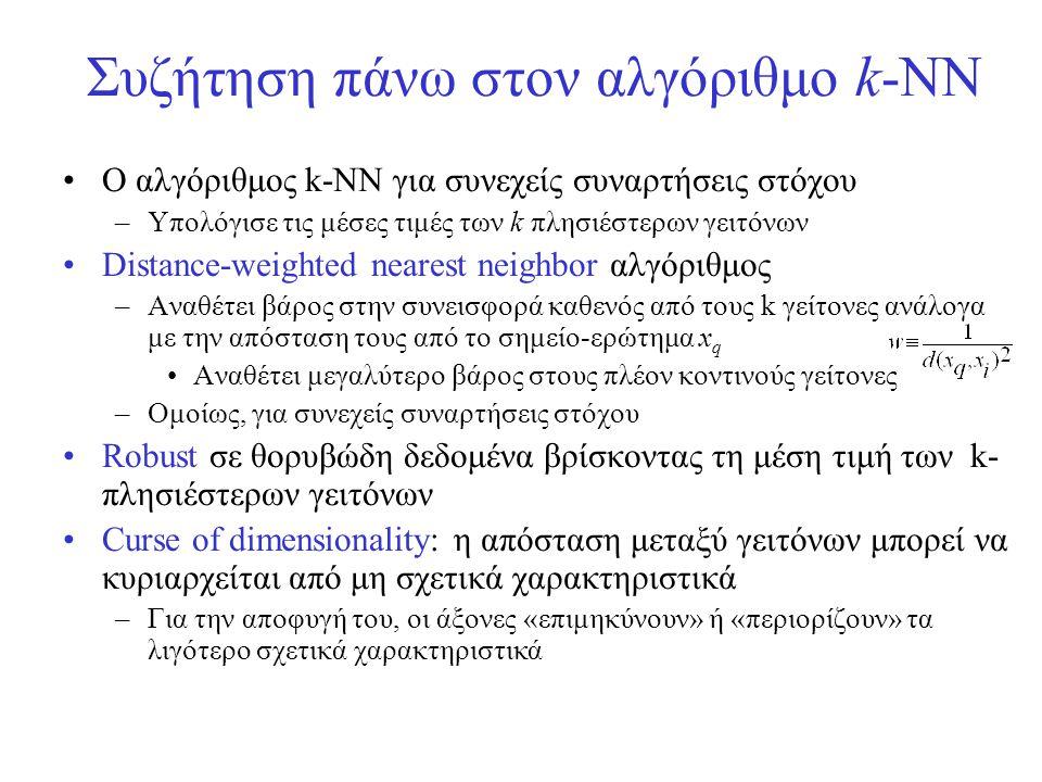 Συζήτηση πάνω στον αλγόριθμο k-NN •Ο αλγόριθμος k-NN για συνεχείς συναρτήσεις στόχου –Υπολόγισε τις μέσες τιμές των k πλησιέστερων γειτόνων •Distance-