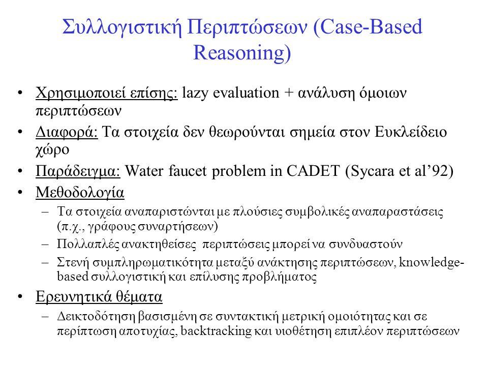 Συλλογιστική Περιπτώσεων (Case-Based Reasoning) •Χρησιμοποιεί επίσης: lazy evaluation + ανάλυση όμοιων περιπτώσεων •Διαφορά: Τα στοιχεία δεν θεωρούντα