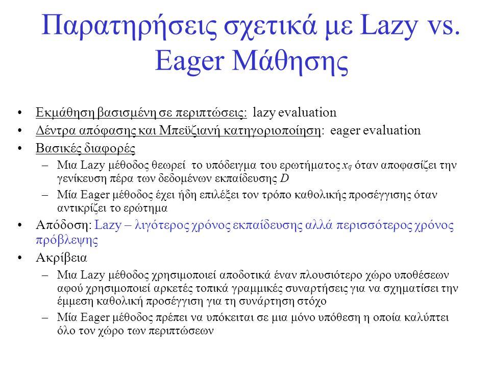 Παρατηρήσεις σχετικά με Lazy vs. Eager Μάθησης •Εκμάθηση βασισμένη σε περιπτώσεις: lazy evaluation •Δέντρα απόφασης και Μπεϋζιανή κατηγοριοποίηση: eag
