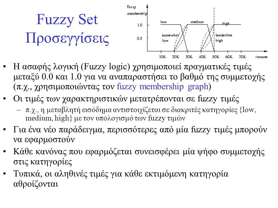 Fuzzy Set Προσεγγίσεις •Η ασαφής λογική (Fuzzy logic) χρησιμοποιεί πραγματικές τιμές μεταξύ 0.0 και 1.0 για να αναπαραστήσει το βαθμό της συμμετοχής (