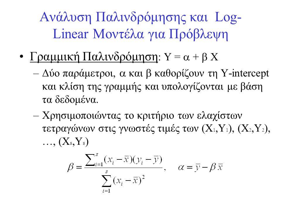 •Γραμμική Παλινδρόμηση : Y =  +  X –Δύο παράμετροι,  και  καθορίζουν τη Y-intercept και κλίση της γραμμής και υπολογίζονται με βάση τα δεδομένα. –