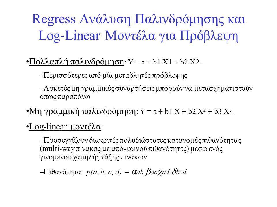 Regress Ανάλυση Παλινδρόμησης και Log-Linear Μοντέλα για Πρόβλεψη •Πολλαπλή παλινδρόμηση : Y = a + b1 X1 + b2 X2. –Περισσότερες από μία μεταβλητές πρό