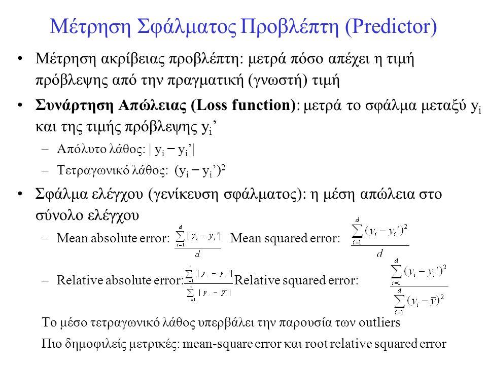 Μέτρηση Σφάλματος Προβλέπτη (Predictor) •Μέτρηση ακρίβειας προβλέπτη: μετρά πόσο απέχει η τιμή πρόβλεψης από την πραγματική (γνωστή) τιμή •Συνάρτηση Α