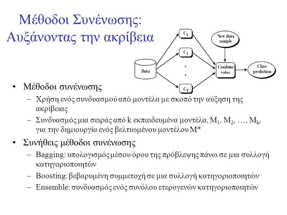 Μέθοδοι Συνένωσης: Αυξάνοντας την ακρίβεια •Μέθοδοι συνένωσης –Χρήση ενός συνδυασμού από μοντέλα με σκοπό την αύξηση της ακρίβειας –Συνδυασμός μια σει