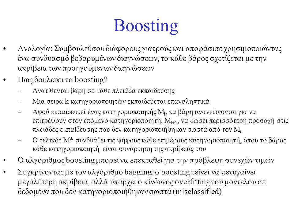 Boosting •Αναλογία: Συμβουλεύσου διάφορους γιατρούς και αποφάσισε χρησιμοποιώντας ένα συνδυασμό βεβαρυμένων διαγνώσεων, το κάθε βάρος σχετίζεται με τη