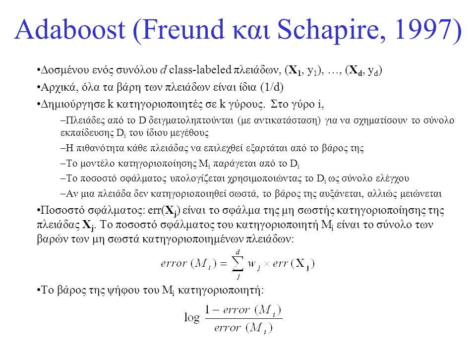 Adaboost (Freund και Schapire, 1997) •Δοσμένου ενός συνόλου d class-labeled πλειάδων, (X 1, y 1 ), …, (X d, y d ) •Αρχικά, όλα τα βάρη των πλειάδων εί