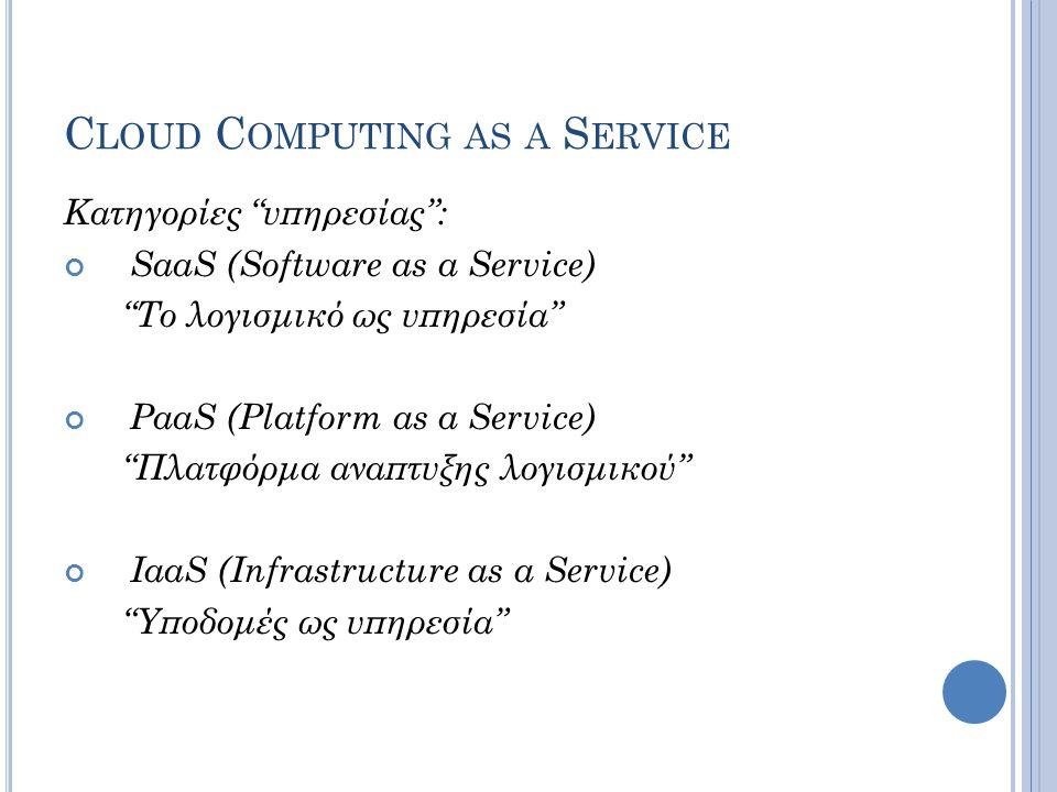 """Κατηγορίες """"υπηρεσίας"""": SaaS (Software as a Service) """"Το λογισμικό ως υπηρεσία"""" PaaS (Platform as a Service) """"Πλατφόρμα αναπτυξης λογισμικού"""" IaaS (In"""