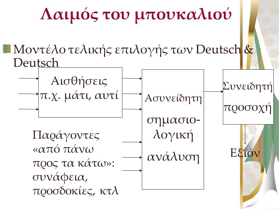 Λαιμός του μπουκαλιού Μοντέλο τελικής επιλογής των Deutsch & Deutsch Αισθήσεις π.χ. μάτι, αυτί Ασυνείδητη σημασιο- λογική ανάλυση Παράγοντες «από πάνω