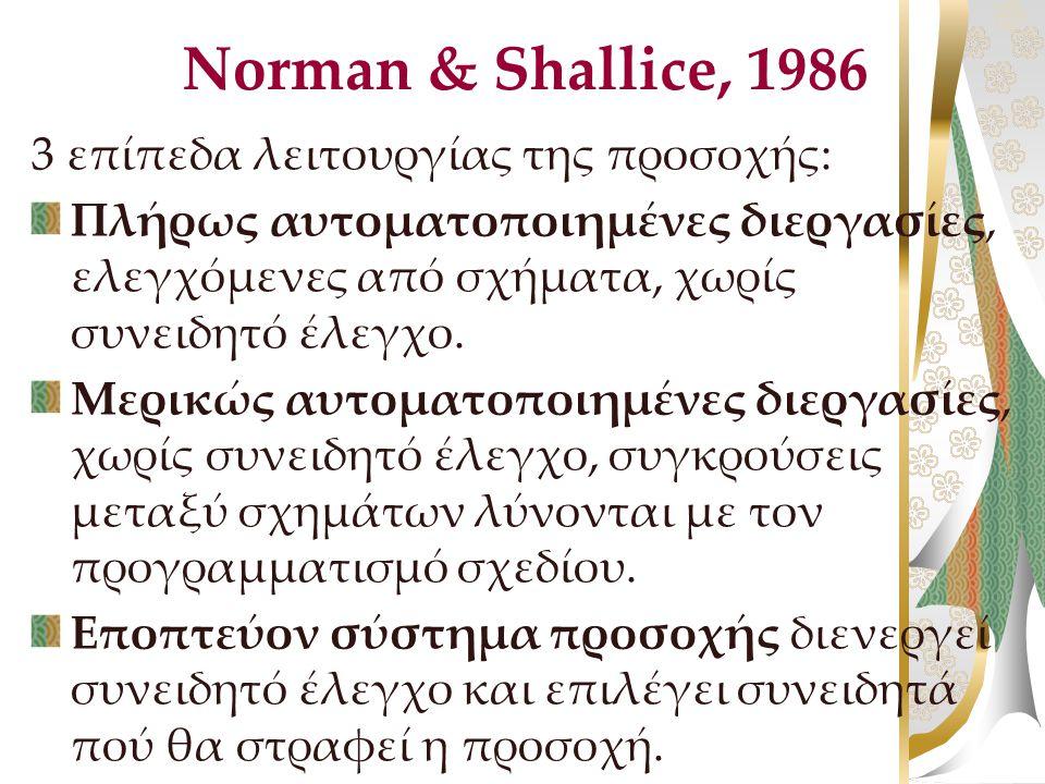 Norman & Shallice, 1986 3 επίπεδα λειτουργίας της προσοχής: Πλήρως αυτοματοποιημένες διεργασίες, ελεγχόμενες από σχήματα, χωρίς συνειδητό έλεγχο. Μερι