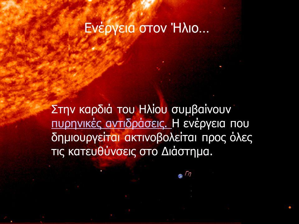 Γη Στην καρδιά του Ηλίου συμβαίνουν πυρηνικές αντιδράσεις.