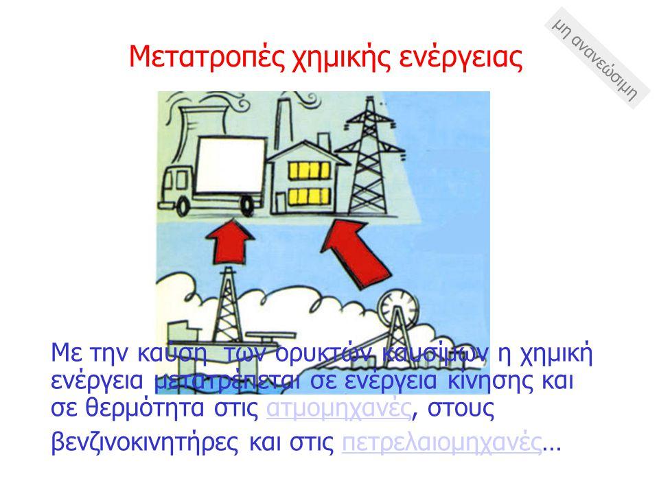 Η χημική ενέργεια… …με τη μορφή πετρελαίου, φυσικού αερίου και άνθρακα.πετρελαίουάνθρακα μη ανανεώσιμη ανθρακωρυχείο κοίτασμα πετρελαίου άντληση πετρελαίου διυλιστήριο πετρελαίου άνθρακας εξόρυξη άνθρακα πετρέλαιο κίνησης, βενζίνη, λιπαντικά αργό πετρέλαιο