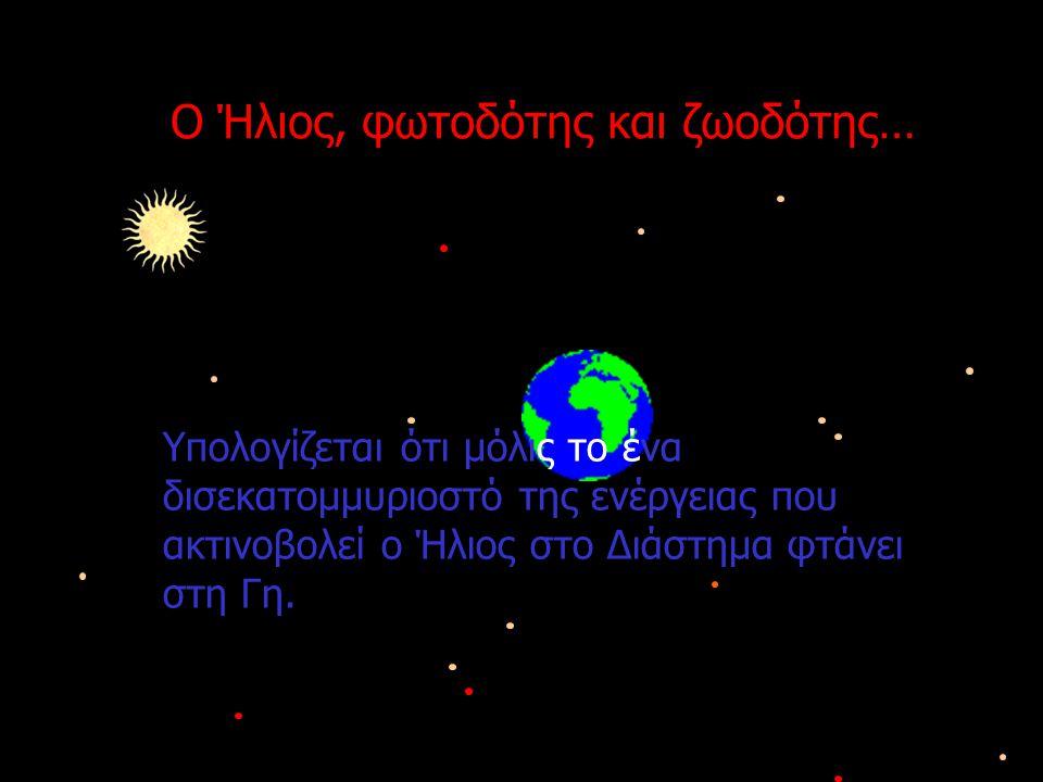 Υπολογίζεται ότι μόλις το ένα δισεκατομμυριοστό της ενέργειας που ακτινοβολεί ο Ήλιος στο Διάστημα φτάνει στη Γη.