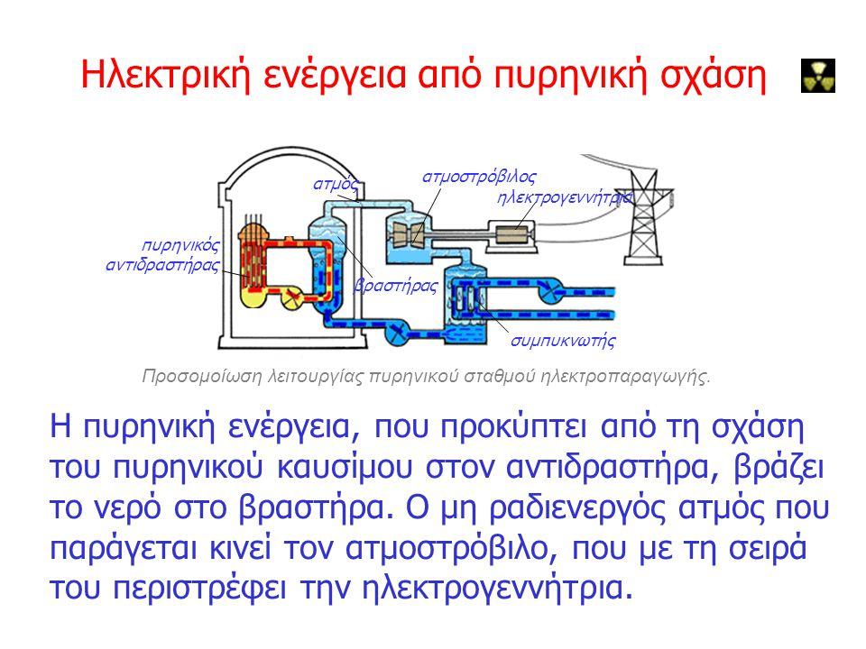 νετρόνιο που προσπέφτει ουράνιο-235 βάριο-141 κρυπτό-92 3 νετρόνια σχάση πυρήνα ουρανίου-236 Κατά την πυρηνική σχάση εκλύονται τεράστια ποσά ενέργειας.