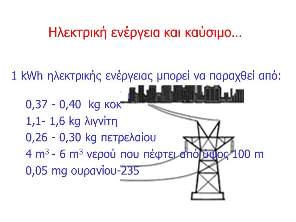 πυρηνικός αντιδραστήρας βραστήρας ατμός ατμοστρόβιλος ηλεκτρογεννήτρια συμπυκνωτής Η πυρηνική ενέργεια, που προκύπτει από τη σχάση του πυρηνικού καυσί