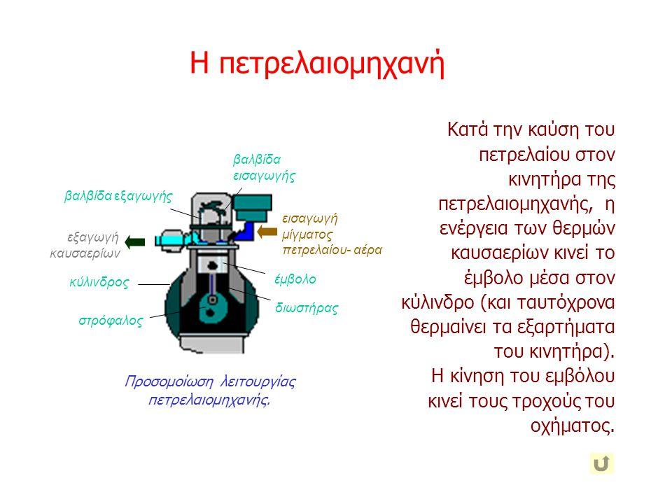 ατμολέβητας ατμοσύρτης έμβολο έξοδος ατμού βαλβίδα ασφαλείας είσοδος ατμού διωστήρας καπνοδόχος κύλινδρος καυστήρας Διάγραμμα ατμομηχανής σιδηροδρόμου