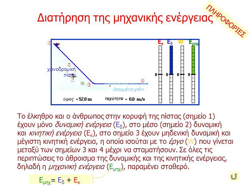Προσομοίωση λειτουργίας θερμοηλεκτρικού σταθμού ηλεκτροπαραγωγής.