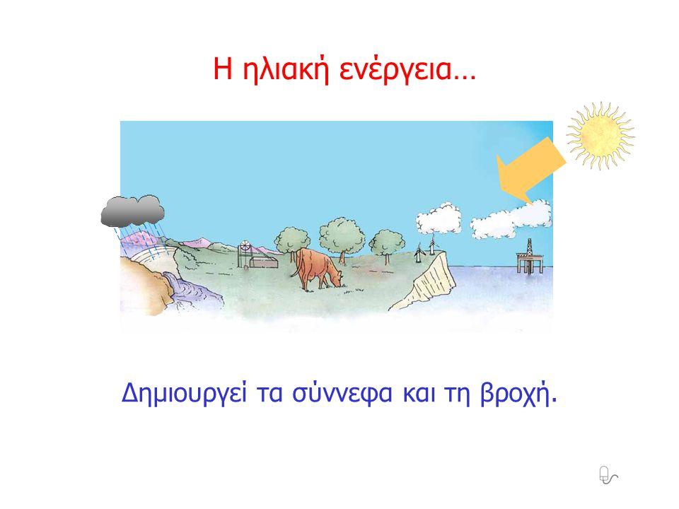  ○ στους ηλιακούς θερμοσίφωνες, ○ στους ηλιακούς φούρνους, Η ηλιακή (φωτεινή) ενέργεια… κάτοπτρο δεξαμενή νερού φωταβολταϊκό στοιχείο ηλιακός θερμοσίφωνας για τη θέρμανση του νερού… για την παραγωγή ηλεκτρικού ρεύματος… για τη θέρμανση νερού και την παραγωγή ηλεκτρικού ρεύματος… ○ από τα φυτά… Χρησιμοποιείται απευθείας: ○ στα φωτοβολταϊκά, ανανεώσιμη