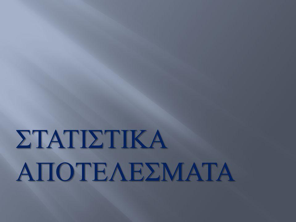 ΣΤΑΤΙΣΤΙΚΑΑΠΟΤΕΛΕΣΜΑΤΑ