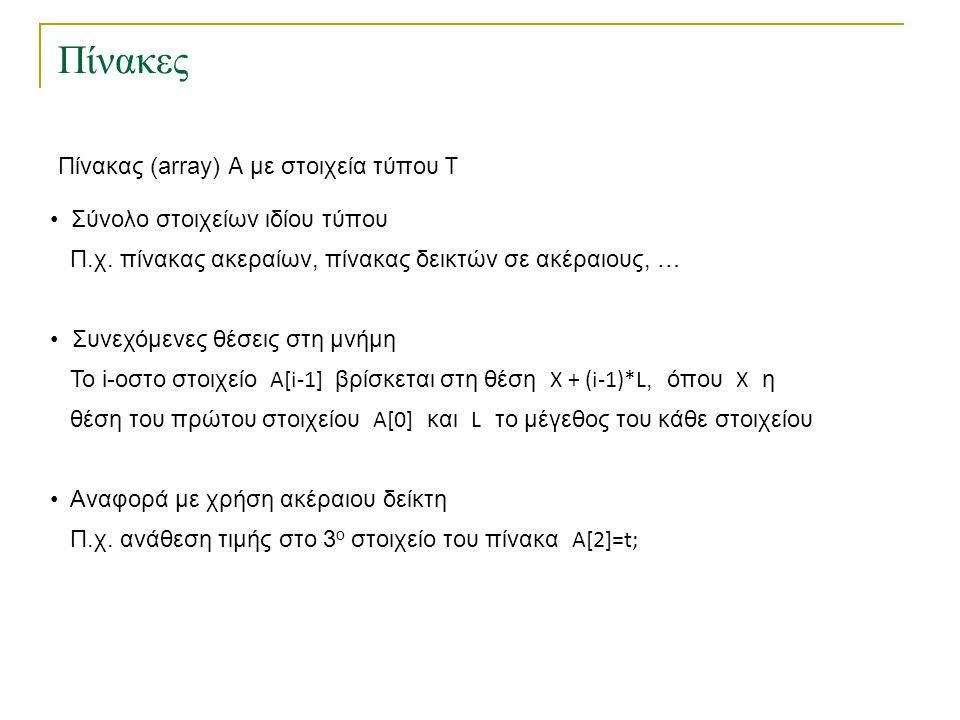 Πίνακες Πίνακες στη Java int[] A = { 1, 1, 2, 0, 5, 8 }; Στατική κατανομή μνήμης Δυναμική κατανομή μνήμης int[] A; Α = new int [N]; ή πιο σύντομα int[] A = new int [N]; Η δέσμευση μνήμης γίνεται κατά το χρόνο εκτέλεσης, όταν η τιμή του N είναι γνωστή