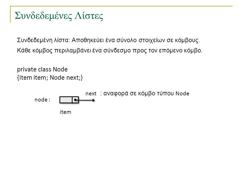 Υλοποίηση Κυκλικής Λίστας class CircularList { static class Node { int item; Node next; Node(int v) { item = v; } } Node next(Node x) { return x.next; } int item(Node x) { return x.item;} Node insert(Node x, int v) { Node t = new Node(v); if (x == null) t.next = t; else { t.next = x.next; x.next = t; } return t; } void remove(Node x) { x.next = x.next.next; }