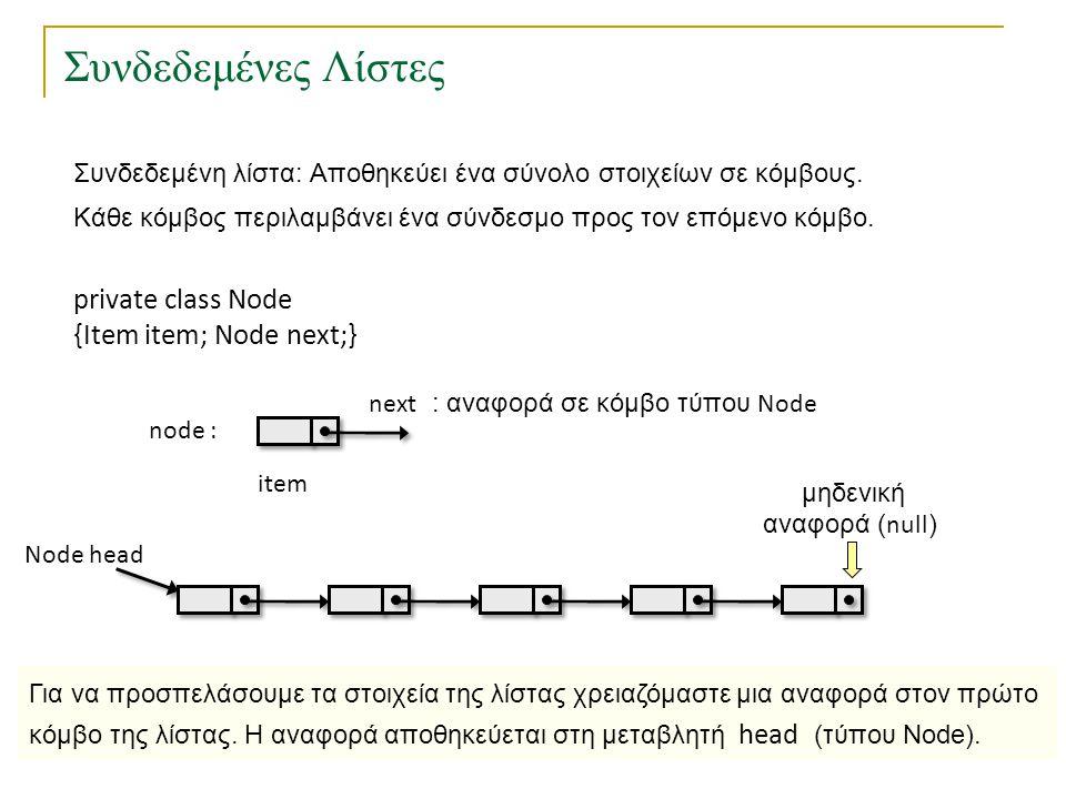 Κατανομή Μνήμης για Λίστες class CircularList { static class Node { int item; int next; } static Node M[]; // πίνακας που αποθηκεύει τα στοιχεία της λίστας static int free; // πρώτη ελεύθερη θέση static int N = 10000; // μέγιστος αριθμός στοιχείων της λίστας CircularList() { M = new Node[N+1]; for (int i = 0; i < N; i++) { M[i] = new Node(); M[i].next = i+1; } M[N] = new Node(); M[N].next = 0; free = 0; } Node next(Node x) { return M[x.next]; } int item(Node x) { return x.item; } Node insert (Node x, int v ) { int i = free; free = M[free].next; M[i].item = v; if (x == null) M[i].next = i; else { M[i].next = x.next; x.next = i; } return M[i]; } void remove(Node x) { int i = x.next; x.next = M[i].next; M[i].next = free; free = i; } }