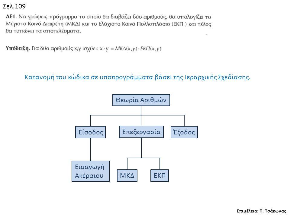 Σελ.109 Θεωρία Αριθμών Είσοδος Επεξεργασία Έξοδος ΜΚΔΕΚΠ Εισαγωγή Ακέραιου Κατανομή του κώδικα σε υποπρογράμματα βάσει της Ιεραρχικής Σχεδίασης.