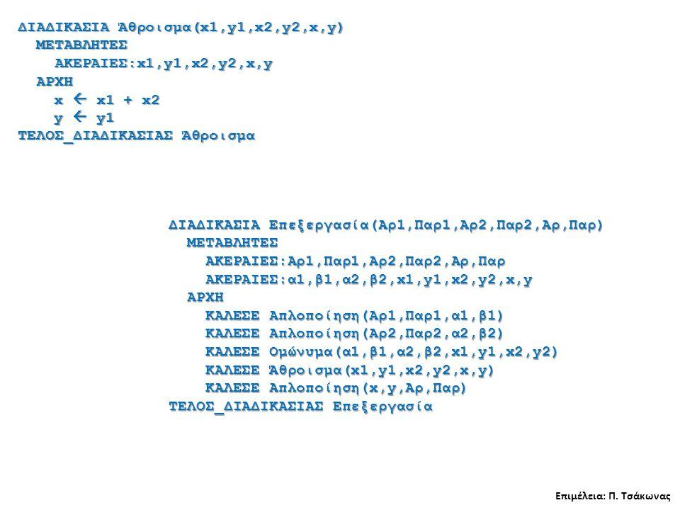 ΔΙΑΔΙΚΑΣΙΑ Άθροισμα(x1,y1,x2,y2,x,y) ΜΕΤΑΒΛΗΤΕΣ ΜΕΤΑΒΛΗΤΕΣ ΑΚΕΡΑΙΕΣ:x1,y1,x2,y2,x,y ΑΚΕΡΑΙΕΣ:x1,y1,x2,y2,x,y ΑΡΧΗ ΑΡΧΗ x  x1 + x2 x  x1 + x2 y  y1 y  y1 ΤΕΛΟΣ_ΔΙΑΔΙΚΑΣΙΑΣ Άθροισμα Επιμέλεια: Π.
