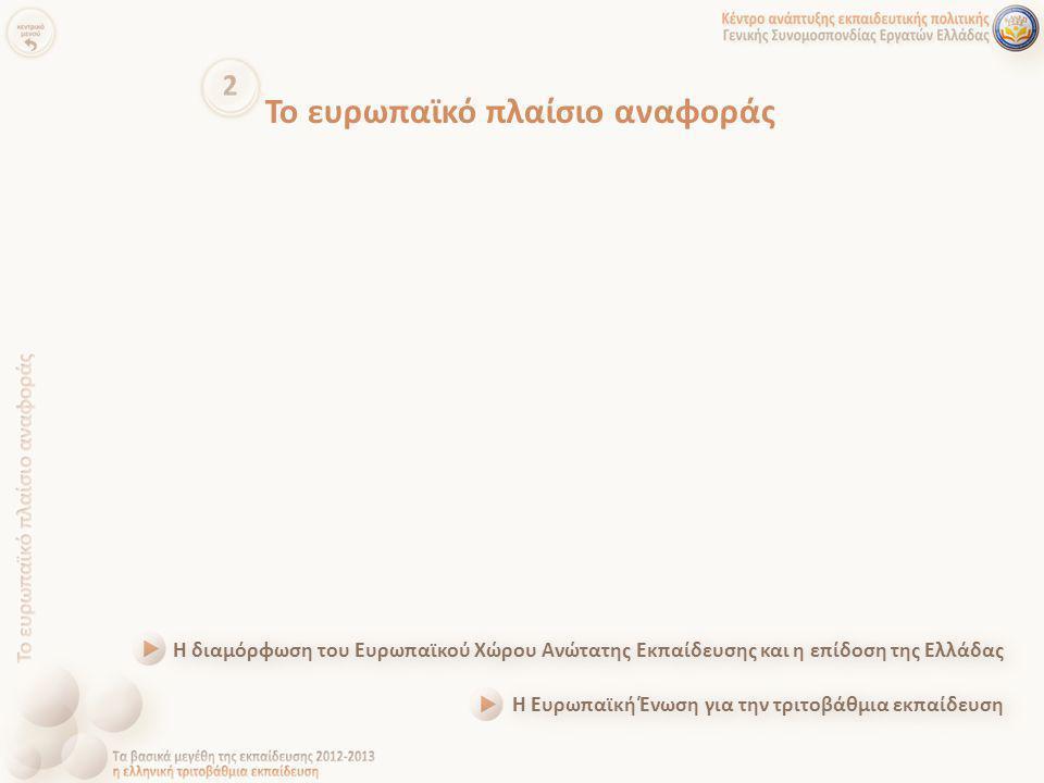 Η διαμόρφωση του Ευρωπαϊκού Χώρου Ανώτατης Εκπαίδευσης και η επίδοση της Ελλάδας Η Ευρωπαϊκή Ένωση για την τριτοβάθμια εκπαίδευση Η διαμόρφωση του Ευρ