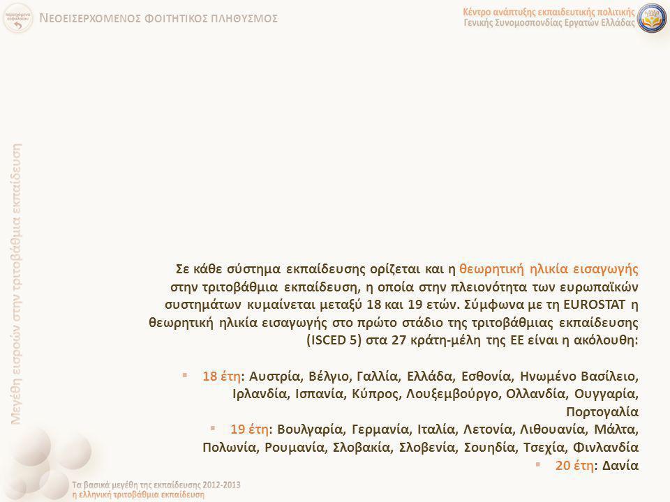 Σε κάθε σύστημα εκπαίδευσης ορίζεται και η θεωρητική ηλικία εισαγωγής στην τριτοβάθμια εκπαίδευση, η οποία στην πλειονότητα των ευρωπαϊκών συστημάτων