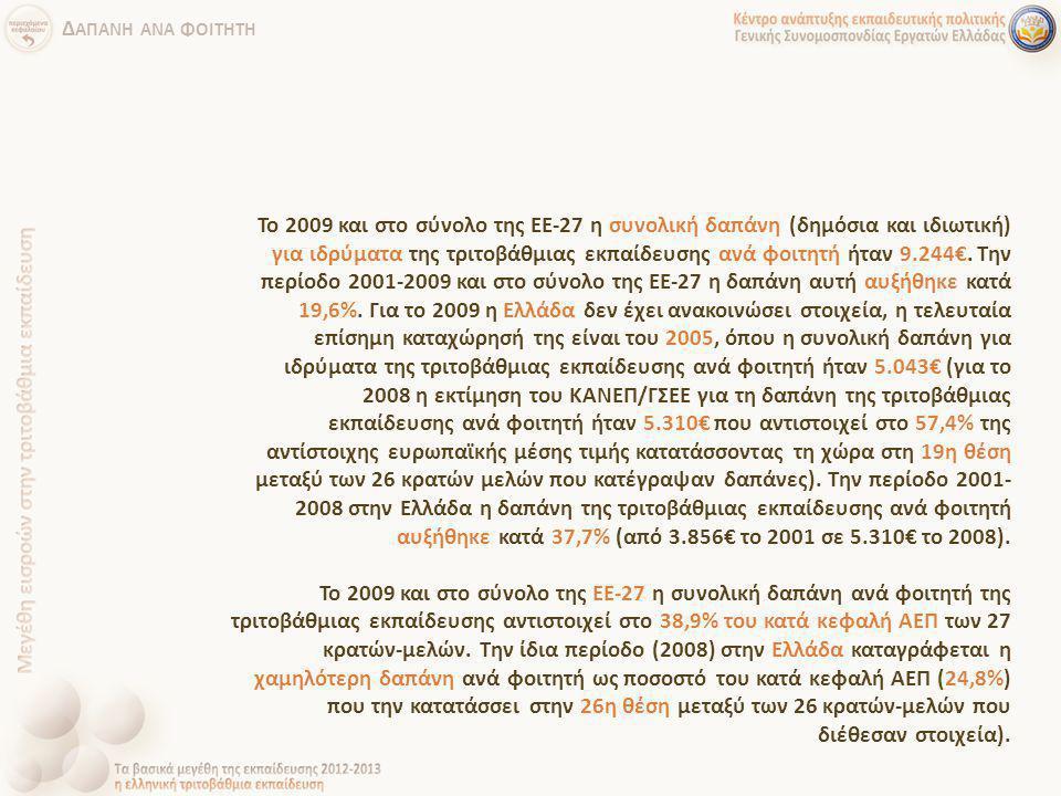 Το 2009 και στο σύνολο της ΕΕ-27 η συνολική δαπάνη (δημόσια και ιδιωτική) για ιδρύματα της τριτοβάθμιας εκπαίδευσης ανά φοιτητή ήταν 9.244€. Την περίο