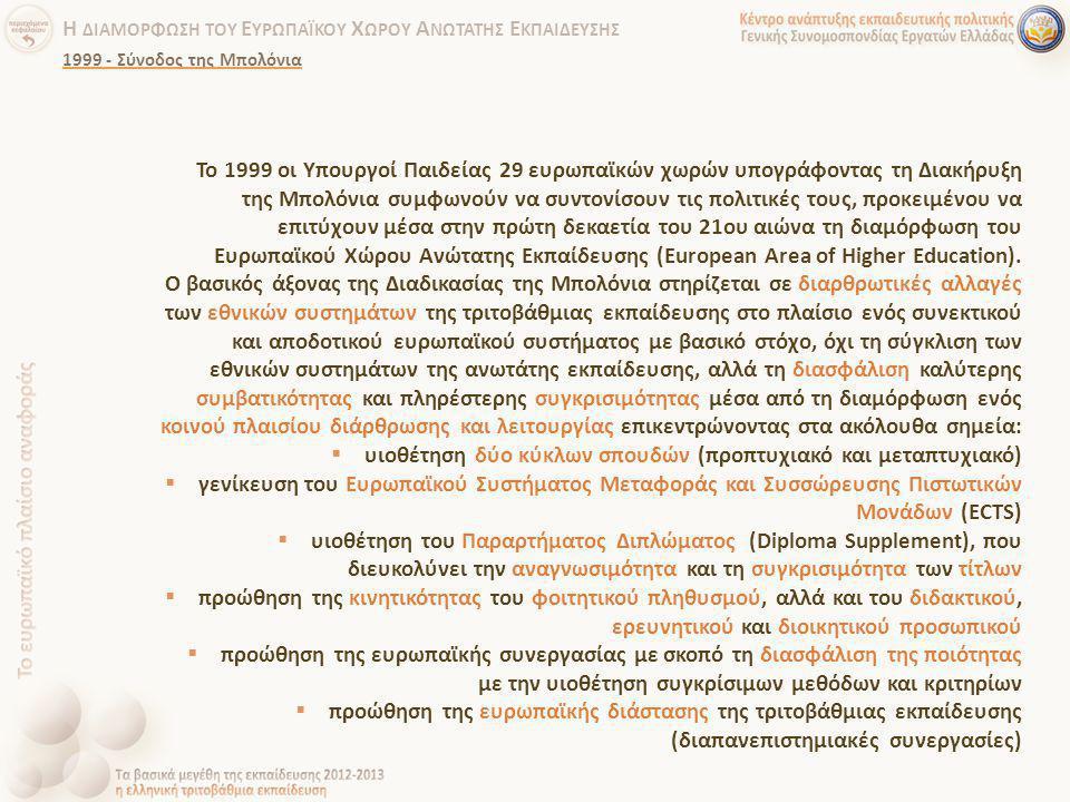 1999 - Σύνοδος της Μπολόνια Το 1999 οι Υπουργοί Παιδείας 29 ευρωπαϊκών χωρών υπογράφοντας τη Διακήρυξη της Μπολόνια συμφωνούν να συντονίσουν τις πολιτ