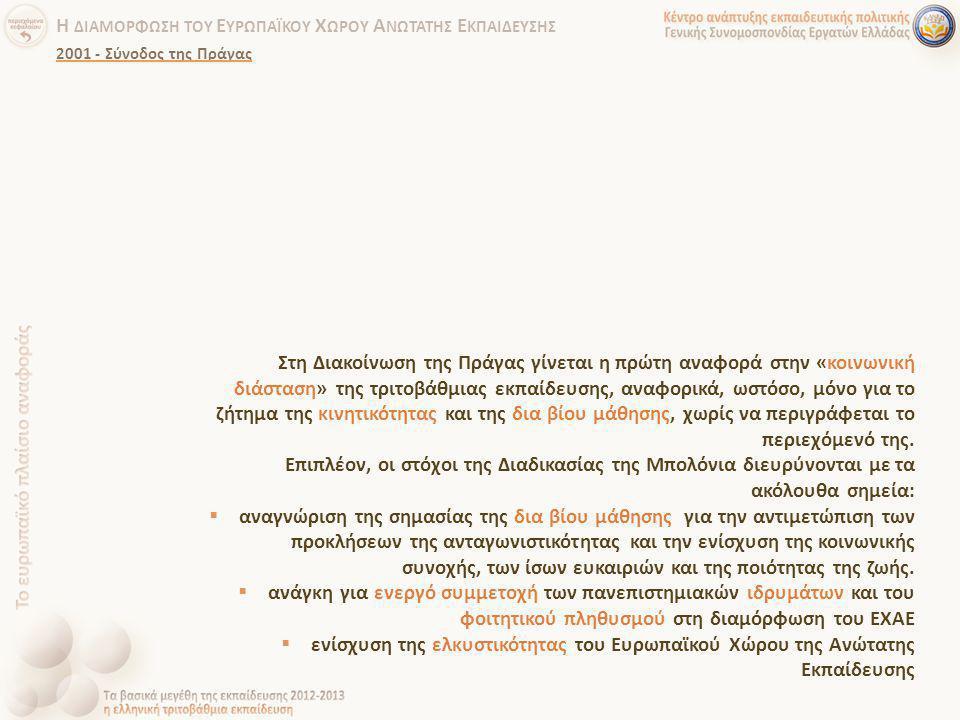 Στη Διακοίνωση της Πράγας γίνεται η πρώτη αναφορά στην «κοινωνική διάσταση» της τριτοβάθμιας εκπαίδευσης, αναφορικά, ωστόσο, μόνο για το ζήτημα της κι