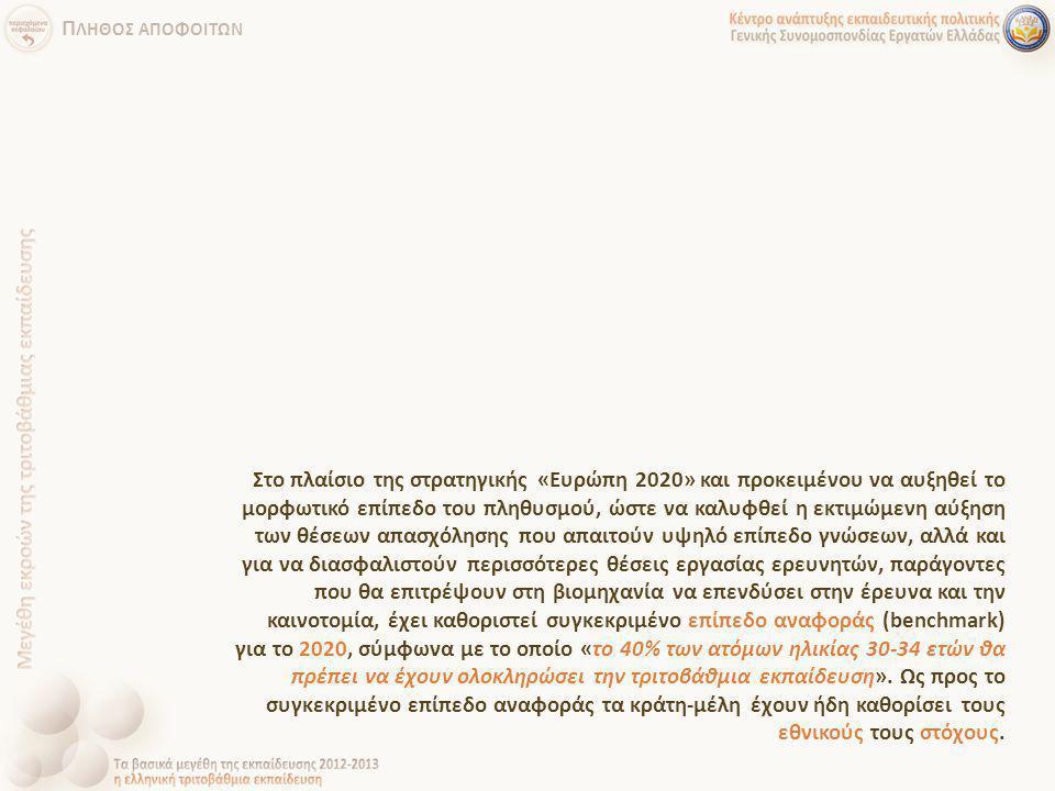 Στο πλαίσιο της στρατηγικής «Ευρώπη 2020» και προκειμένου να αυξηθεί το μορφωτικό επίπεδο του πληθυσμού, ώστε να καλυφθεί η εκτιμώμενη αύξηση των θέσε
