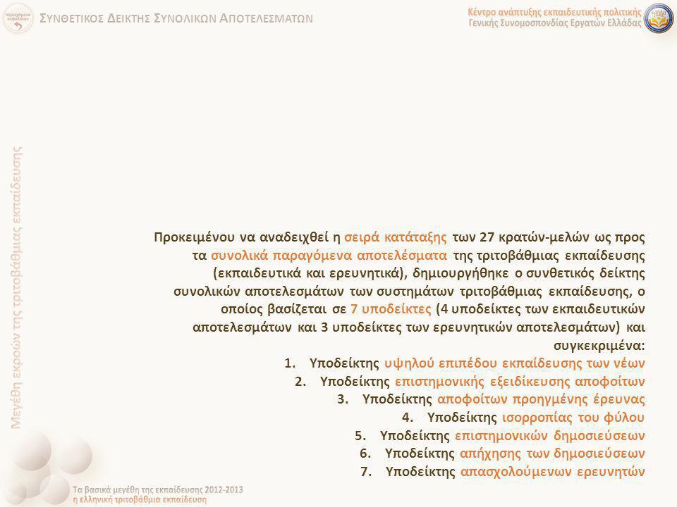 Προκειμένου να αναδειχθεί η σειρά κατάταξης των 27 κρατών-μελών ως προς τα συνολικά παραγόμενα αποτελέσματα της τριτοβάθμιας εκπαίδευσης (εκπαιδευτικά