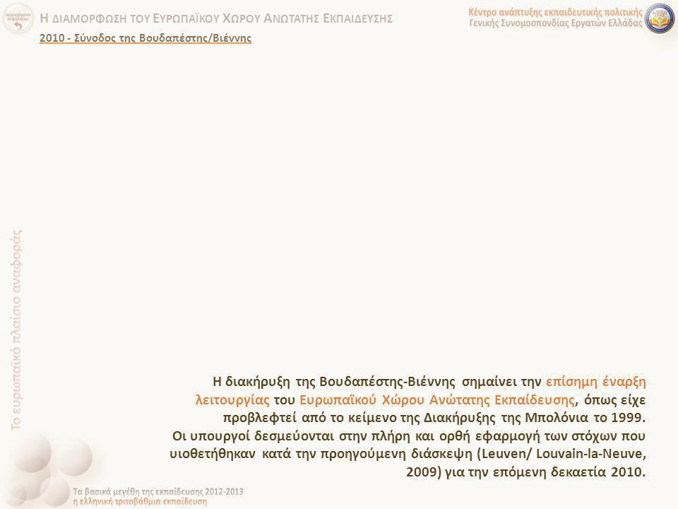 Η διακήρυξη της Βουδαπέστης-Βιέννης σημαίνει την επίσημη έναρξη λειτουργίας του Ευρωπαϊκού Χώρου Ανώτατης Εκπαίδευσης, όπως είχε προβλεφτεί από το κεί