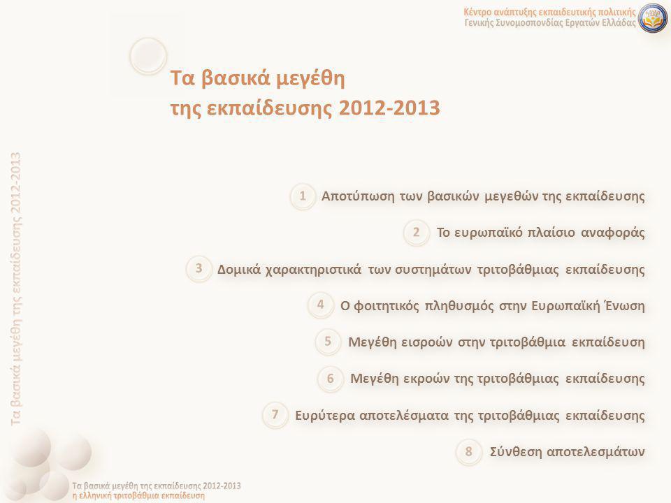 Αποτύπωση των βασικών μεγεθών της εκπαίδευσης Το ευρωπαϊκό πλαίσιο αναφοράς Δομικά χαρακτηριστικά των συστημάτων τριτοβάθμιας εκπαίδευσης Ο φοιτητικός