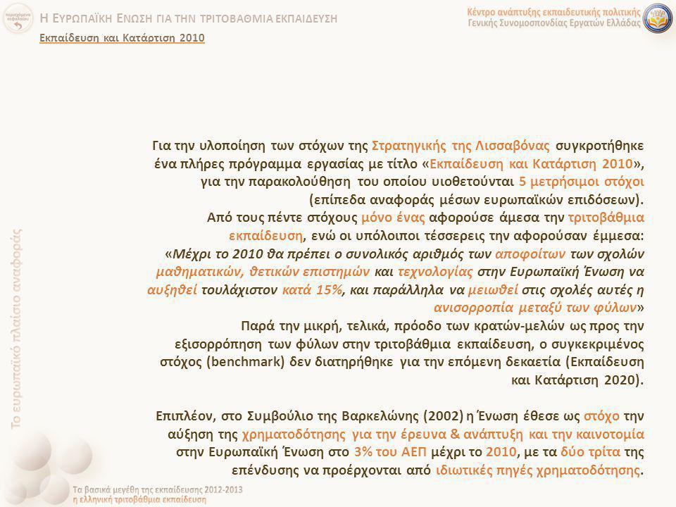 Η Ε ΥΡΩΠΑΪΚΗ Ε ΝΩΣΗ ΓΙΑ ΤΗΝ ΤΡΙΤΟΒΑΘΜΙΑ ΕΚΠΑΙΔΕΥΣΗ Για την υλοποίηση των στόχων της Στρατηγικής της Λισσαβόνας συγκροτήθηκε ένα πλήρες πρόγραμμα εργασ