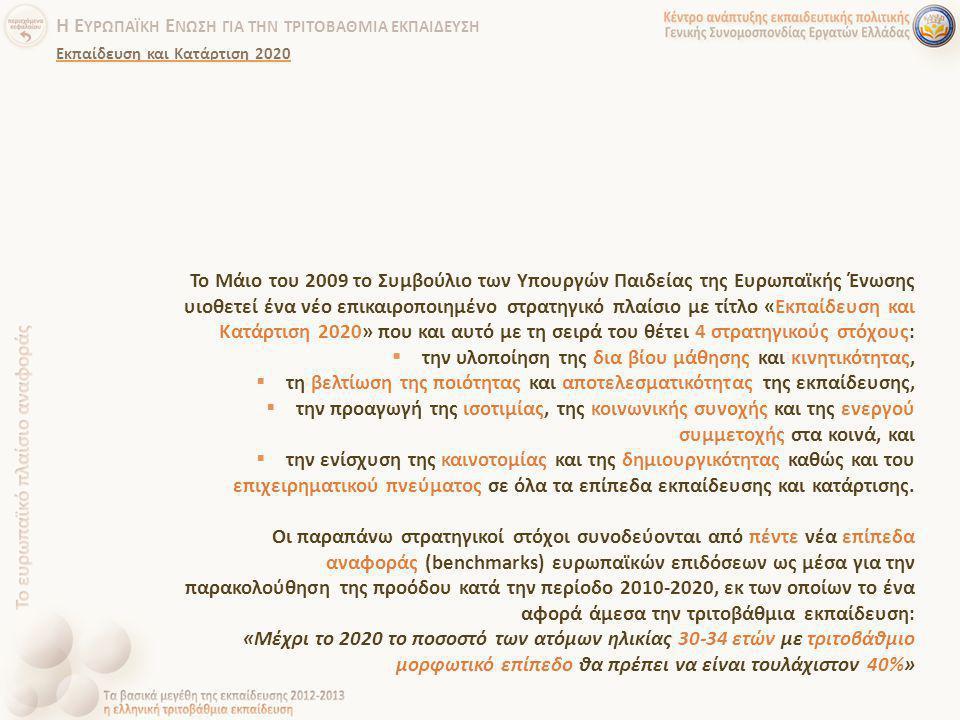 Το Μάιο του 2009 το Συμβούλιο των Υπουργών Παιδείας της Ευρωπαϊκής Ένωσης υιοθετεί ένα νέο επικαιροποιημένο στρατηγικό πλαίσιο με τίτλο «Εκπαίδευση κα
