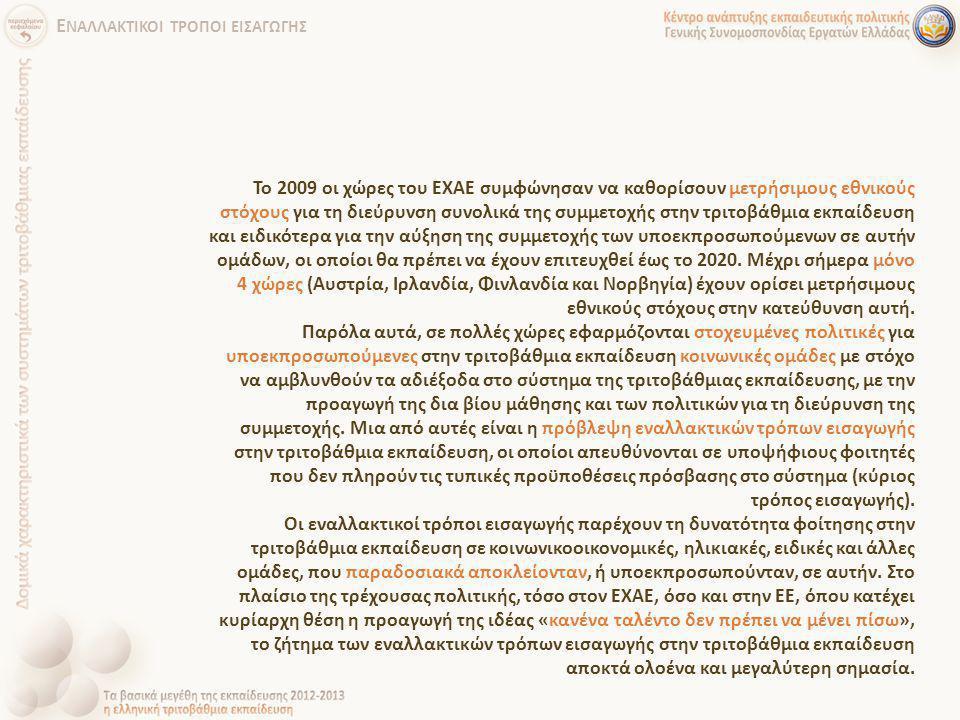 Το 2009 οι χώρες του ΕΧΑΕ συμφώνησαν να καθορίσουν μετρήσιμους εθνικούς στόχους για τη διεύρυνση συνολικά της συμμετοχής στην τριτοβάθμια εκπαίδευση κ