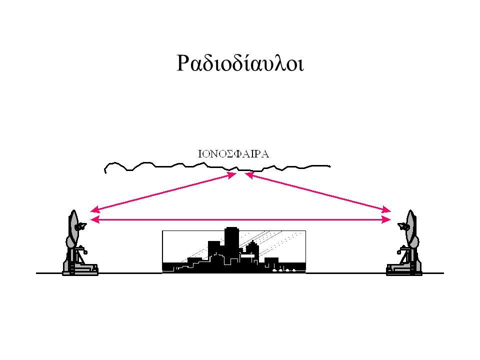 Ραδιοδίαυλοι