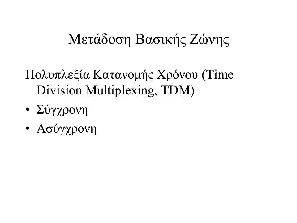 Μετάδοση Βασικής Ζώνης Πολυπλεξία Κατανομής Χρόνου (Time Division Multiplexing, TDM) •Σύγχρονη •Ασύγχρονη